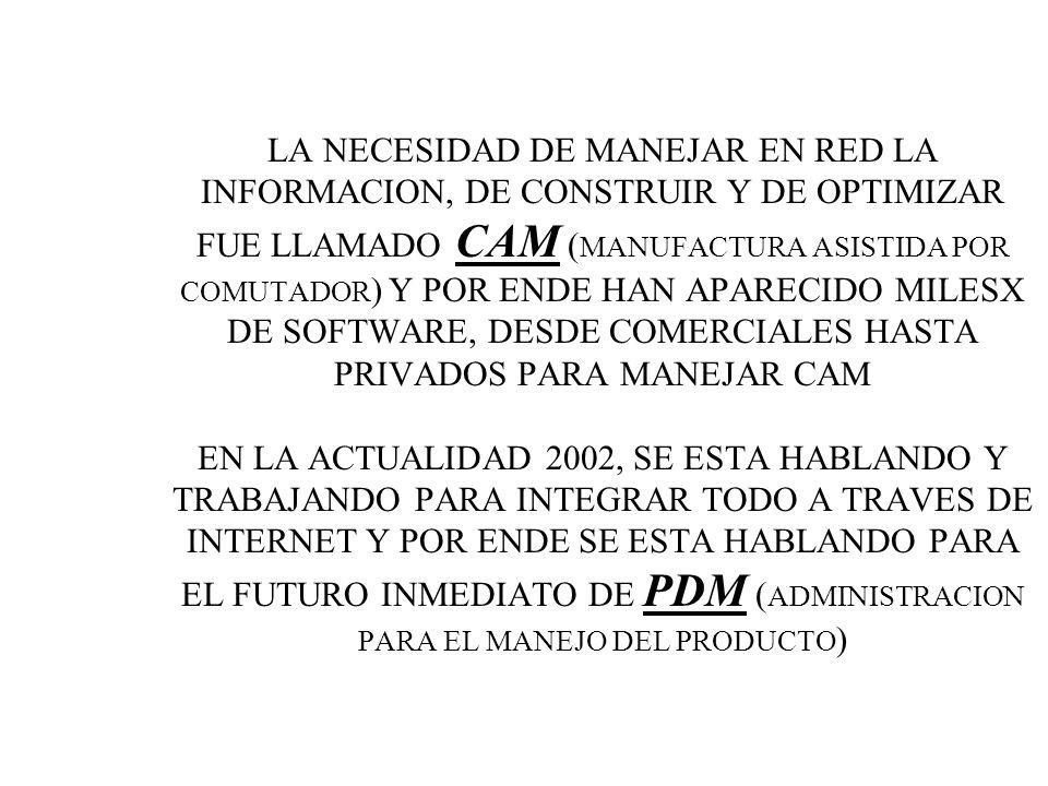 LA NECESIDAD DE MANEJAR EN RED LA INFORMACION, DE CONSTRUIR Y DE OPTIMIZAR FUE LLAMADO CAM (MANUFACTURA ASISTIDA POR COMUTADOR) Y POR ENDE HAN APARECIDO MILESX DE SOFTWARE, DESDE COMERCIALES HASTA PRIVADOS PARA MANEJAR CAM EN LA ACTUALIDAD 2002, SE ESTA HABLANDO Y TRABAJANDO PARA INTEGRAR TODO A TRAVES DE INTERNET Y POR ENDE SE ESTA HABLANDO PARA EL FUTURO INMEDIATO DE PDM (ADMINISTRACION PARA EL MANEJO DEL PRODUCTO)