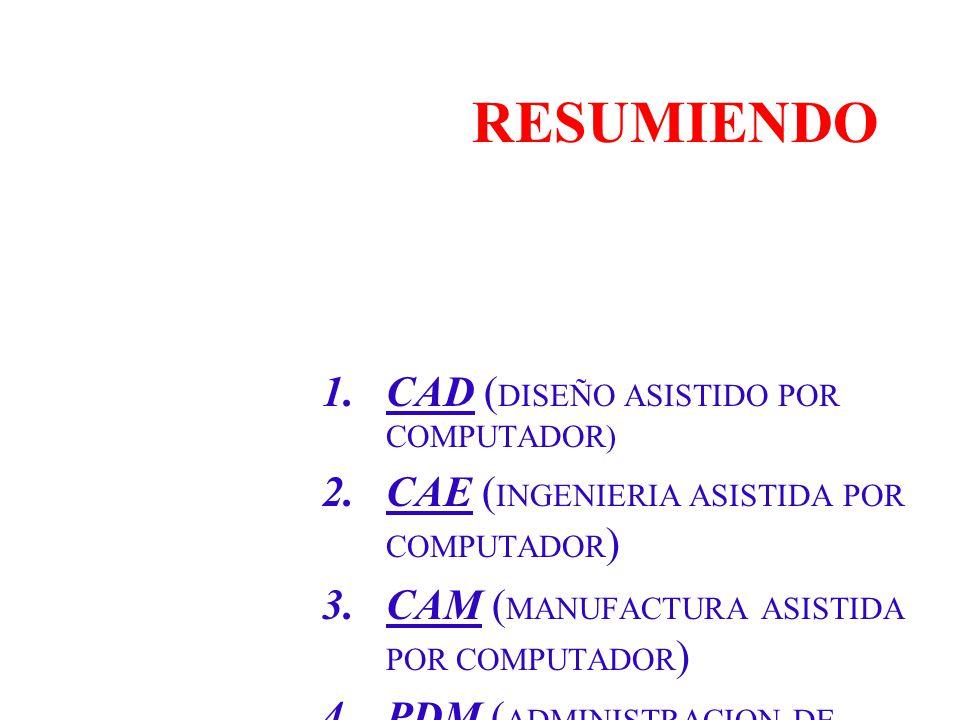 RESUMIENDO CAD (DISEÑO ASISTIDO POR COMPUTADOR)