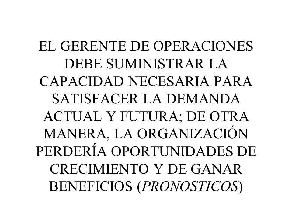 EL GERENTE DE OPERACIONES DEBE SUMINISTRAR LA CAPACIDAD NECESARIA PARA SATISFACER LA DEMANDA ACTUAL Y FUTURA; DE OTRA MANERA, LA ORGANIZACIÓN PERDERÍA OPORTUNIDADES DE CRECIMIENTO Y DE GANAR BENEFICIOS (PRONOSTICOS)