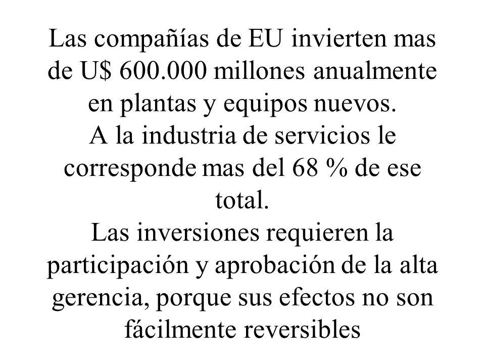 Las compañías de EU invierten mas de U$ 600
