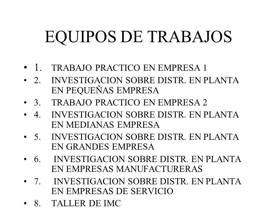 EQUIPOS DE TRABAJOS 1. TRABAJO PRACTICO EN EMPRESA 1
