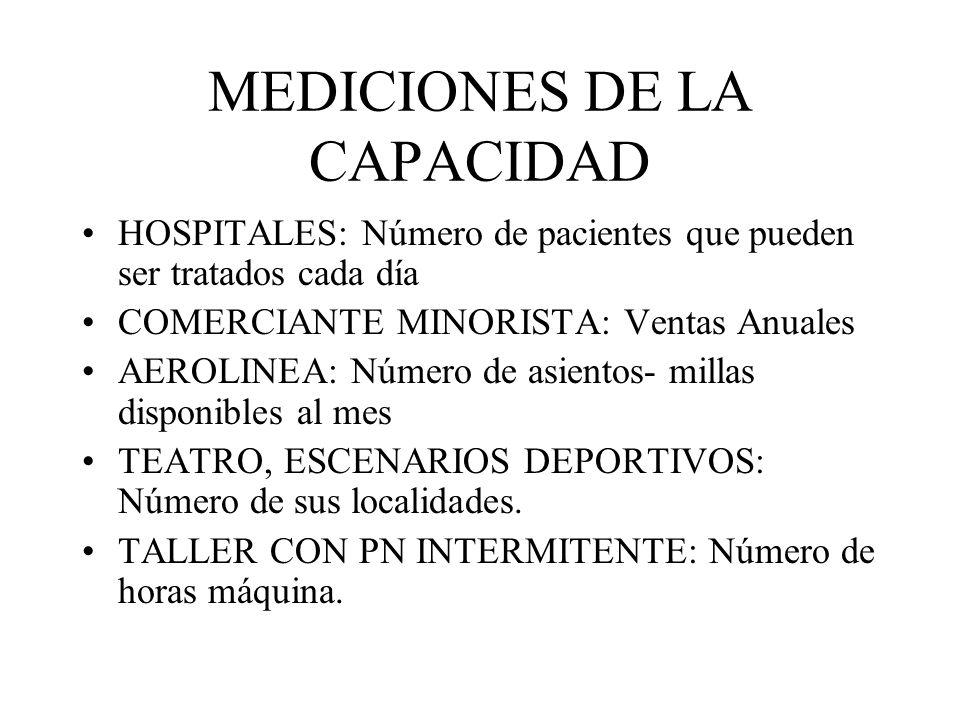 MEDICIONES DE LA CAPACIDAD