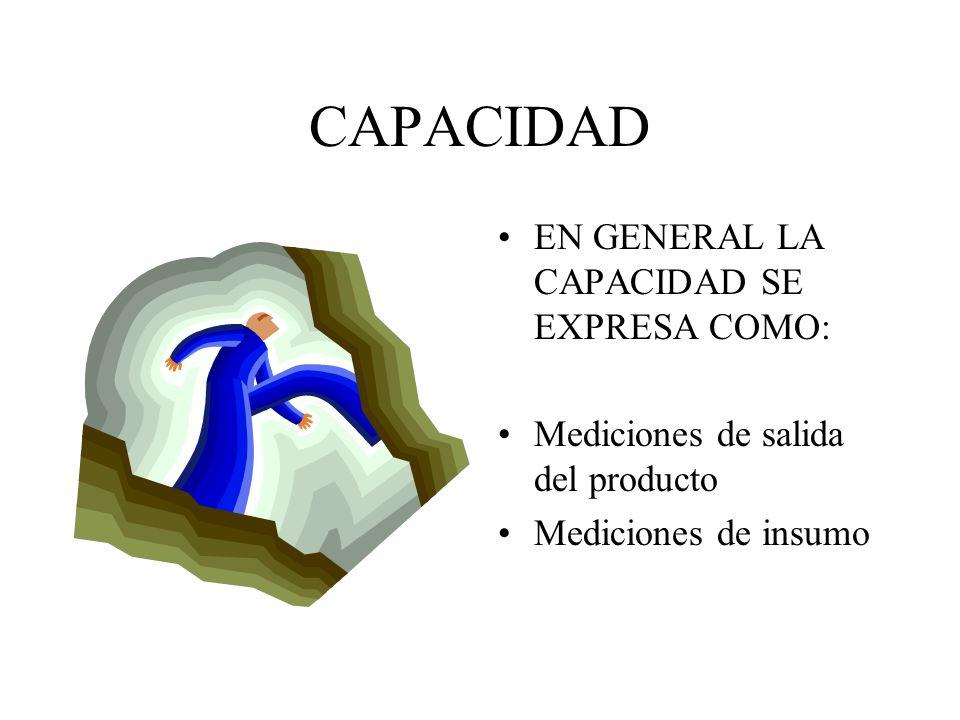 CAPACIDAD EN GENERAL LA CAPACIDAD SE EXPRESA COMO: