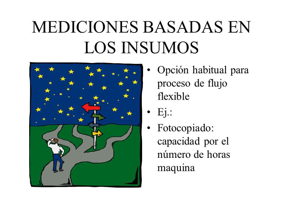 MEDICIONES BASADAS EN LOS INSUMOS