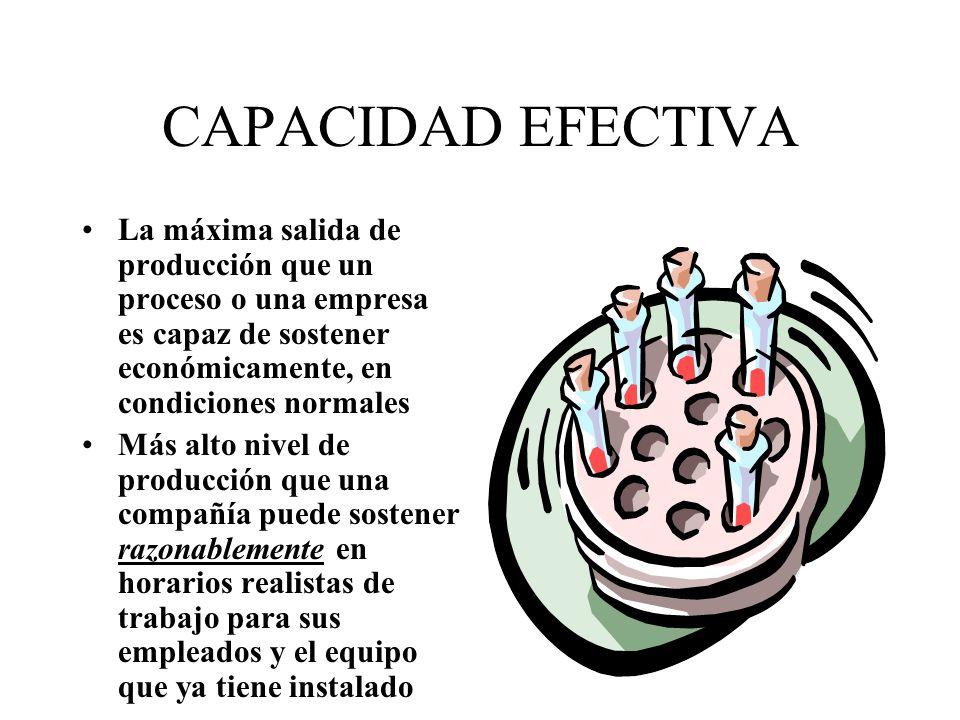 CAPACIDAD EFECTIVA La máxima salida de producción que un proceso o una empresa es capaz de sostener económicamente, en condiciones normales.