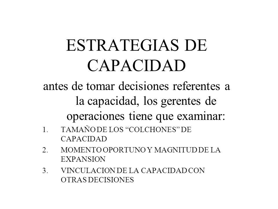 ESTRATEGIAS DE CAPACIDAD