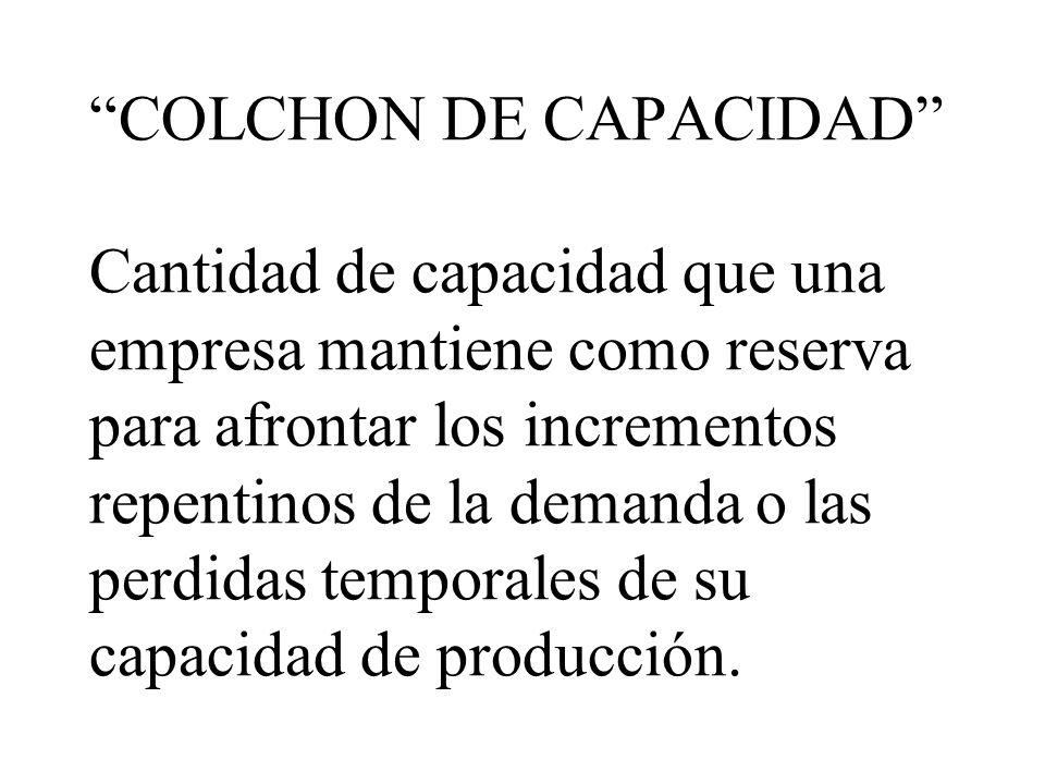 COLCHON DE CAPACIDAD Cantidad de capacidad que una empresa mantiene como reserva para afrontar los incrementos repentinos de la demanda o las perdidas temporales de su capacidad de producción.