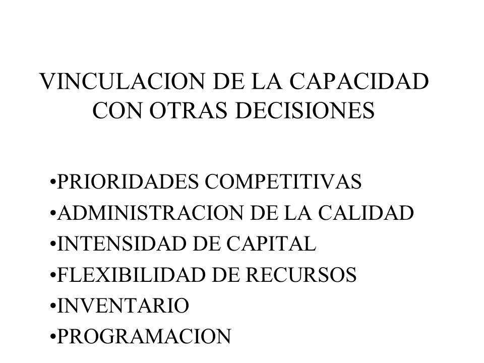 VINCULACION DE LA CAPACIDAD CON OTRAS DECISIONES
