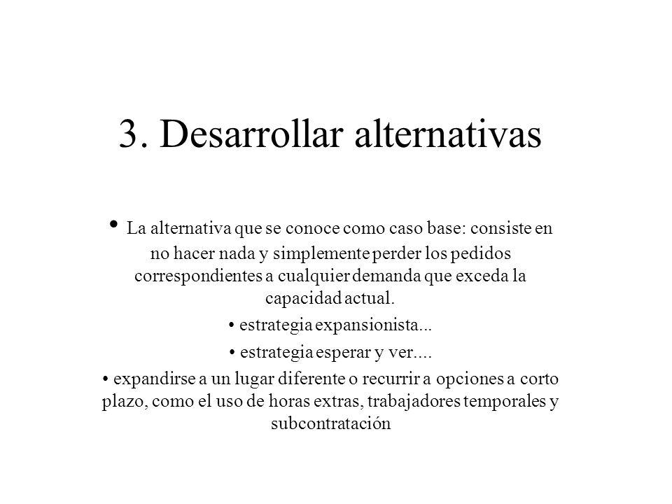 3. Desarrollar alternativas
