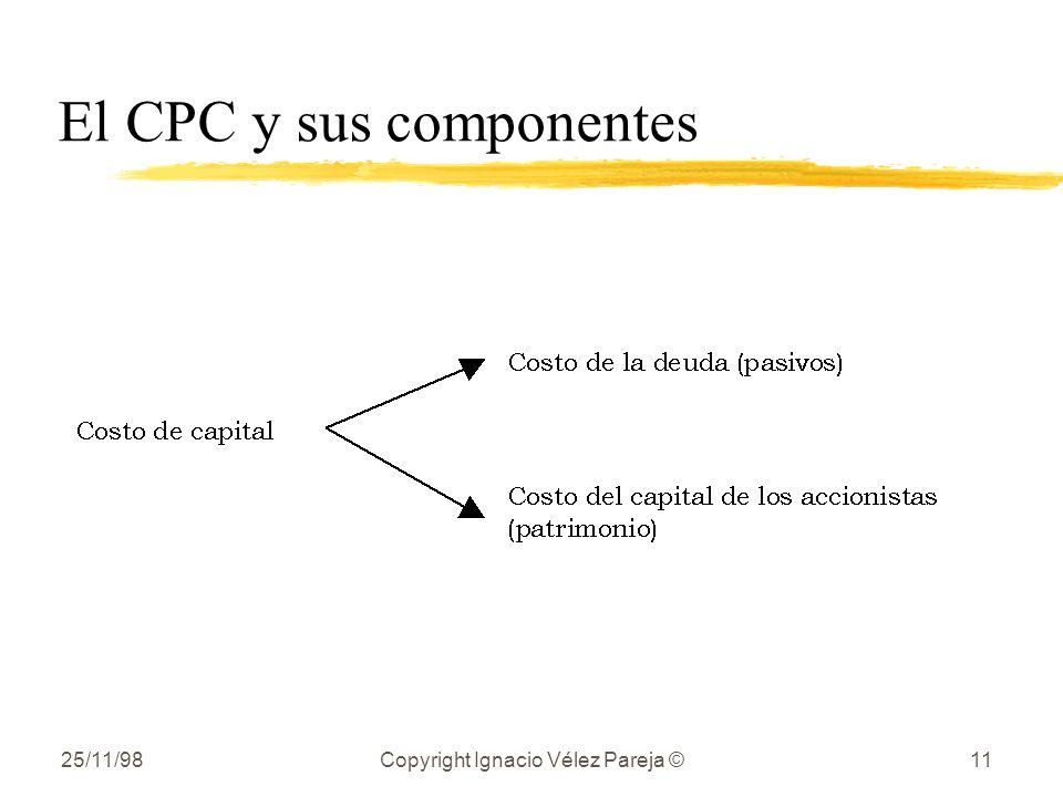 El CPC y sus componentes