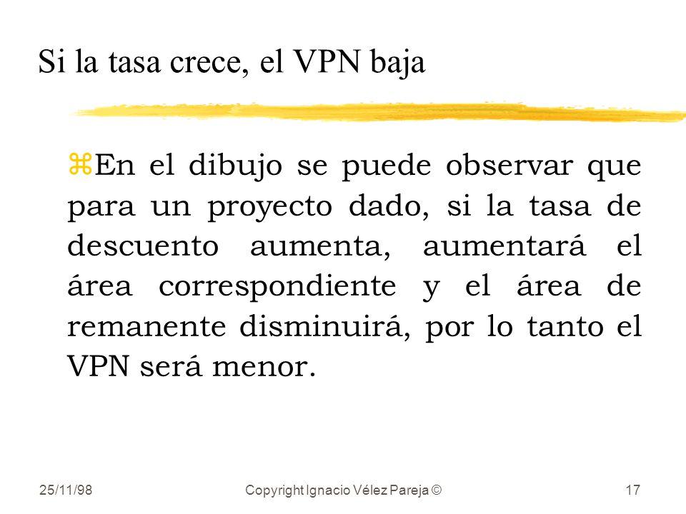Si la tasa crece, el VPN baja