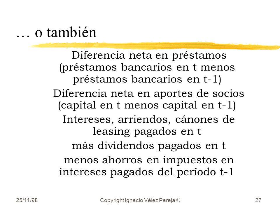 … o también Diferencia neta en préstamos (préstamos bancarios en t menos préstamos bancarios en t-1)