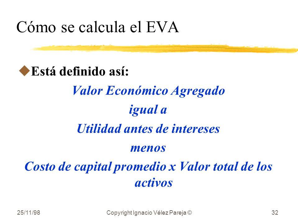 Cómo se calcula el EVA Está definido así: Valor Económico Agregado