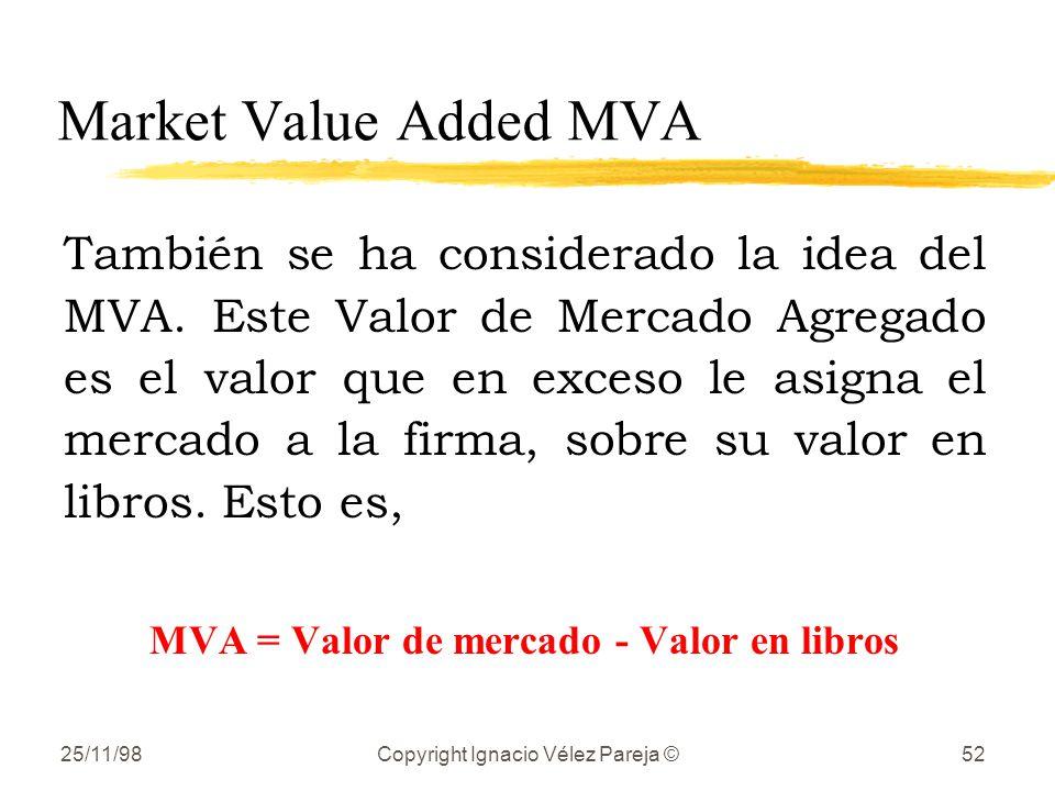 MVA = Valor de mercado - Valor en libros