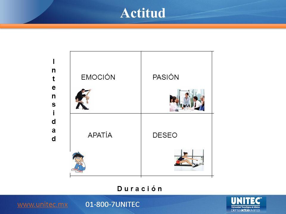 Actitud www.unitec.mx 01-800-7UNITEC I n t e s i d a EMOCIÓN PASIÓN