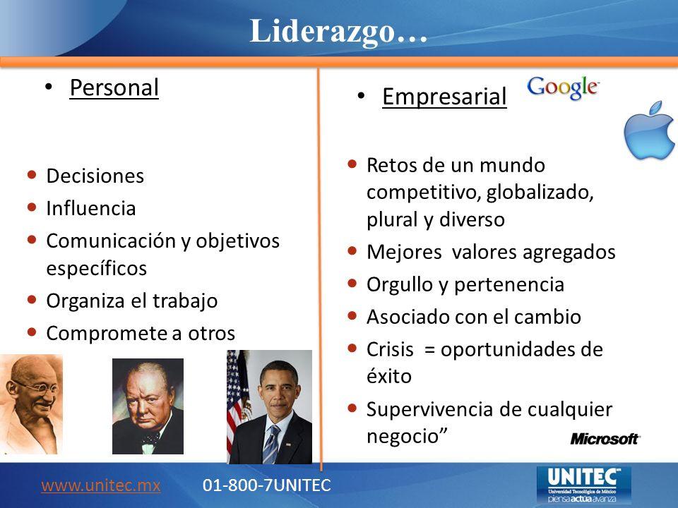 Liderazgo… Personal Empresarial