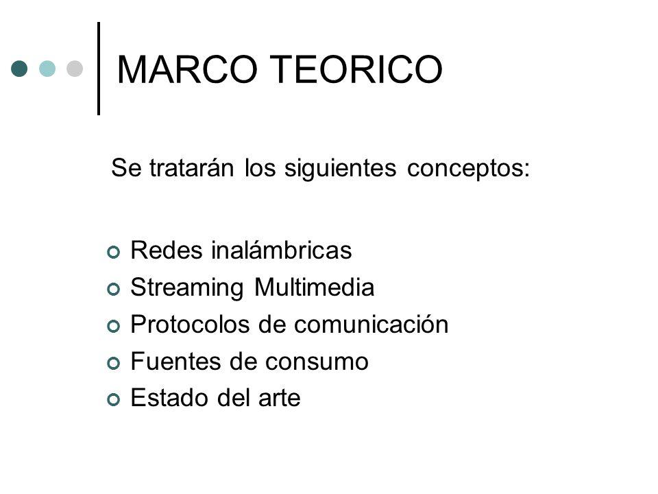 MARCO TEORICO Se tratarán los siguientes conceptos: Redes inalámbricas