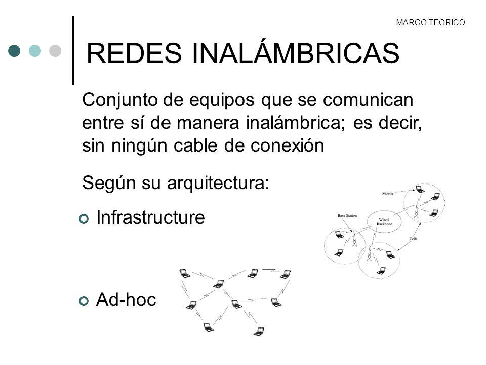 MARCO TEORICO REDES INALÁMBRICAS. Conjunto de equipos que se comunican entre sí de manera inalámbrica; es decir, sin ningún cable de conexión.