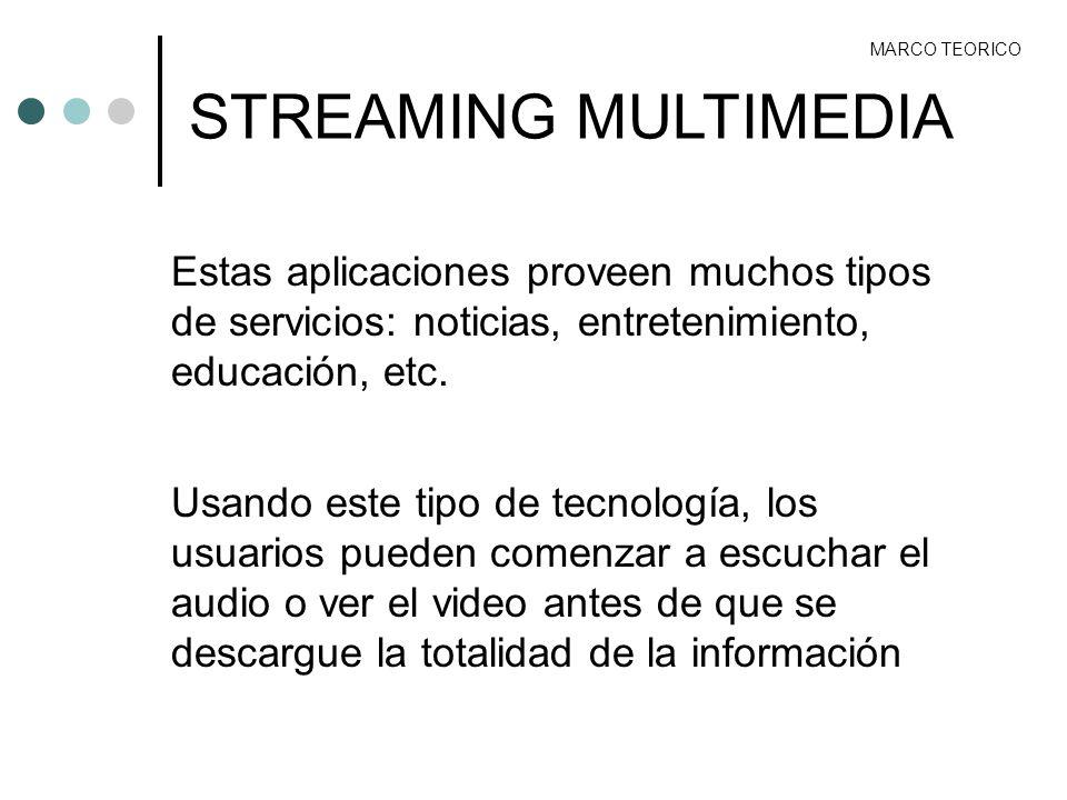 MARCO TEORICO STREAMING MULTIMEDIA. Estas aplicaciones proveen muchos tipos de servicios: noticias, entretenimiento, educación, etc.