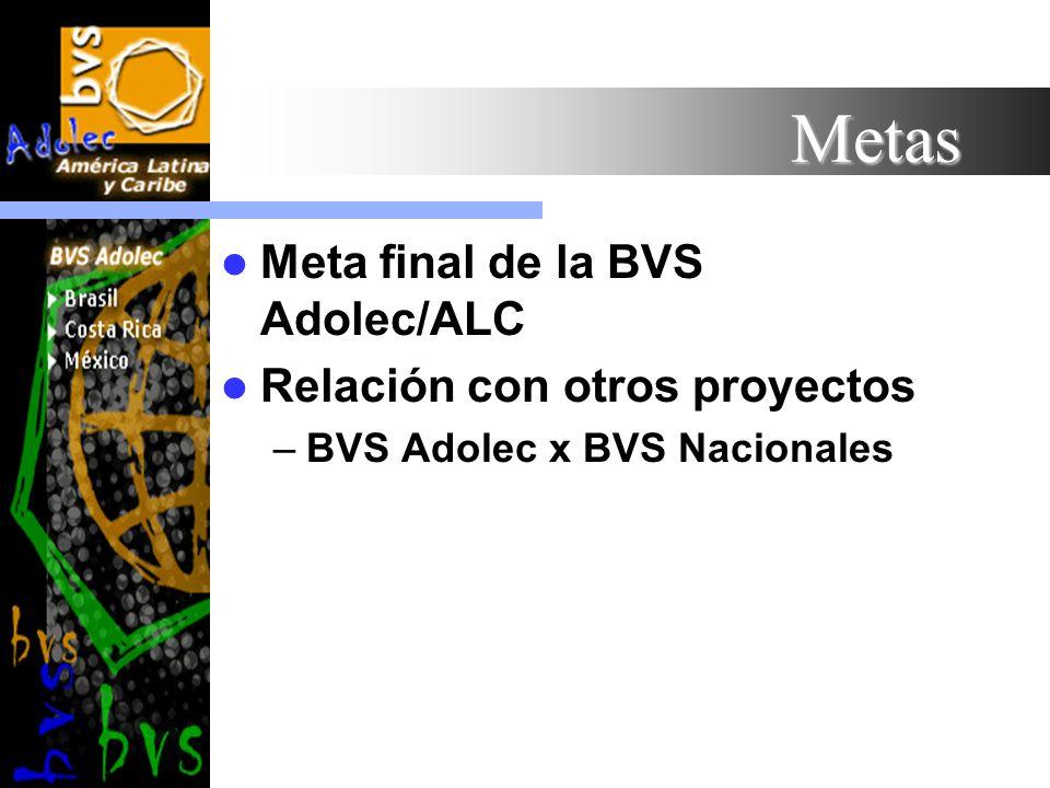 Metas Meta final de la BVS Adolec/ALC Relación con otros proyectos