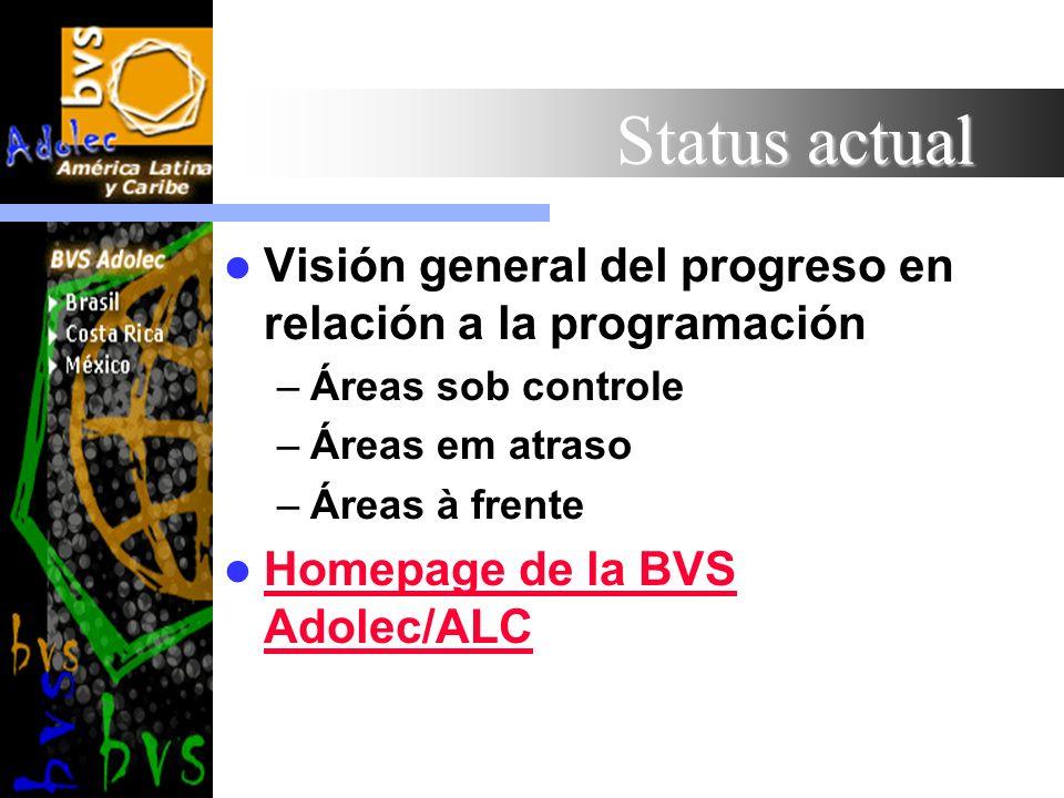 Status actual Visión general del progreso en relación a la programación. Áreas sob controle. Áreas em atraso.