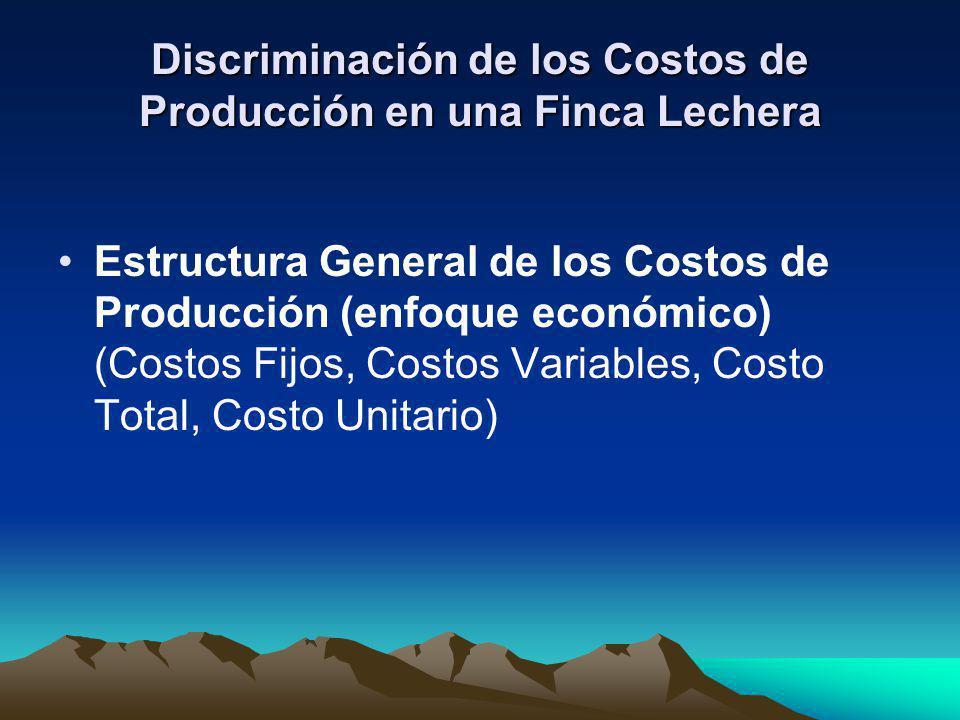 Discriminación de los Costos de Producción en una Finca Lechera
