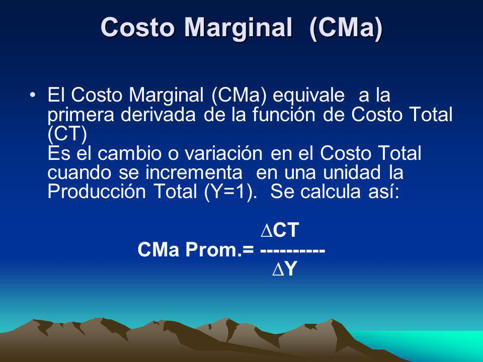 Costo Marginal (CMa)