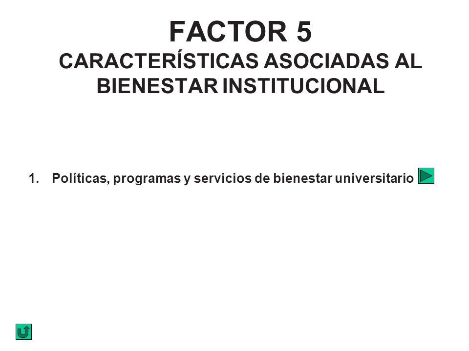 FACTOR 5 CARACTERÍSTICAS ASOCIADAS AL BIENESTAR INSTITUCIONAL