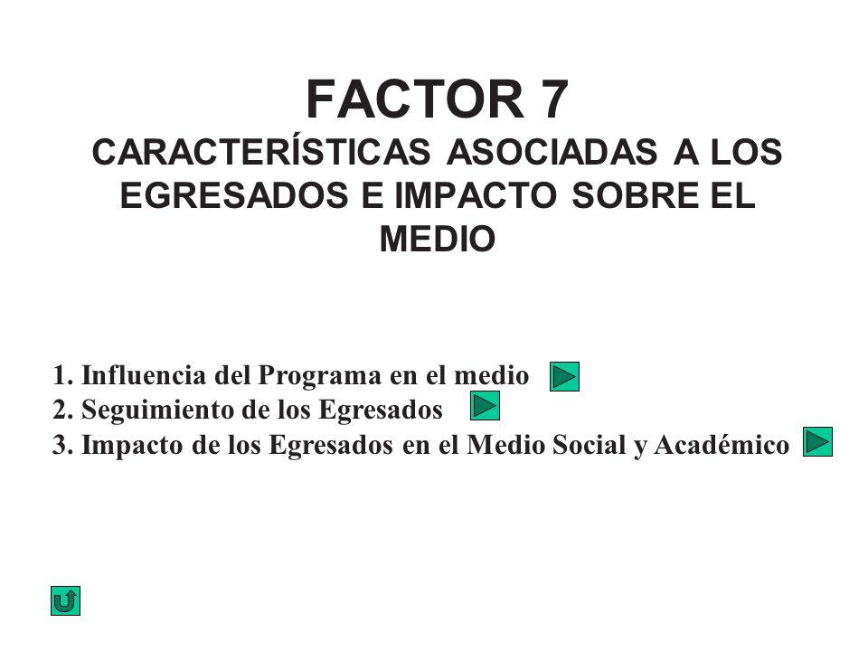 FACTOR 7 CARACTERÍSTICAS ASOCIADAS A LOS EGRESADOS E IMPACTO SOBRE EL MEDIO