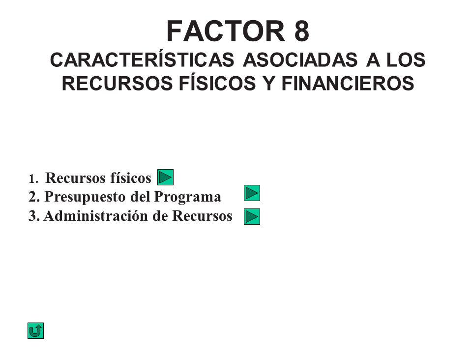 FACTOR 8 CARACTERÍSTICAS ASOCIADAS A LOS RECURSOS FÍSICOS Y FINANCIEROS