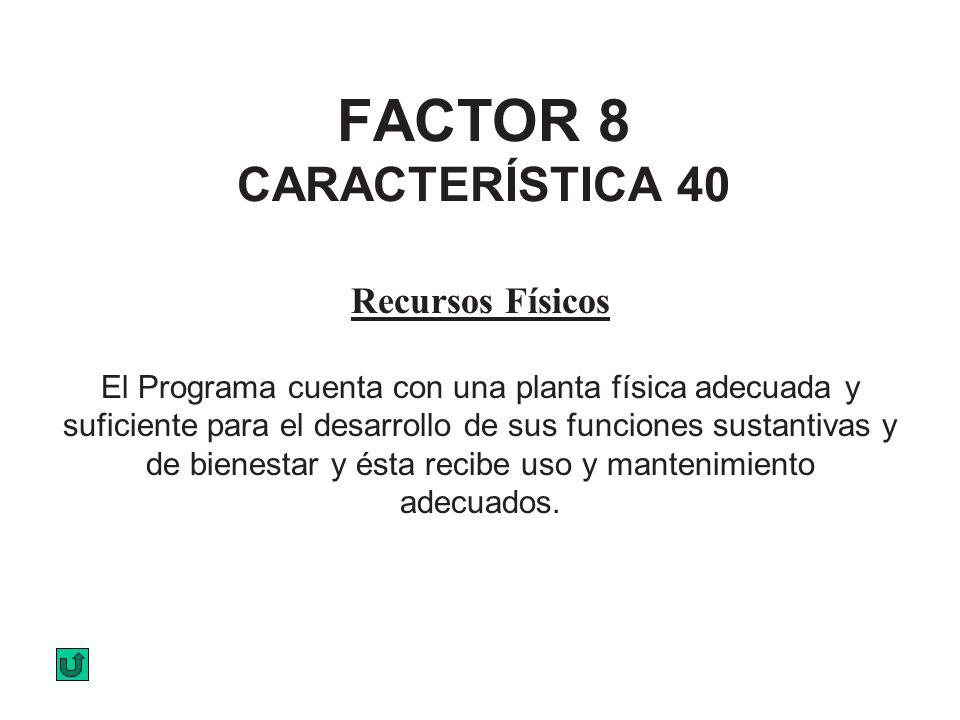 FACTOR 8 CARACTERÍSTICA 40