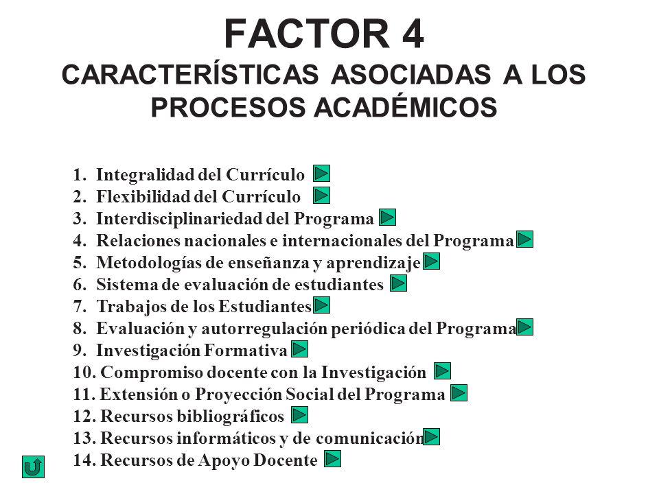 FACTOR 4 CARACTERÍSTICAS ASOCIADAS A LOS PROCESOS ACADÉMICOS