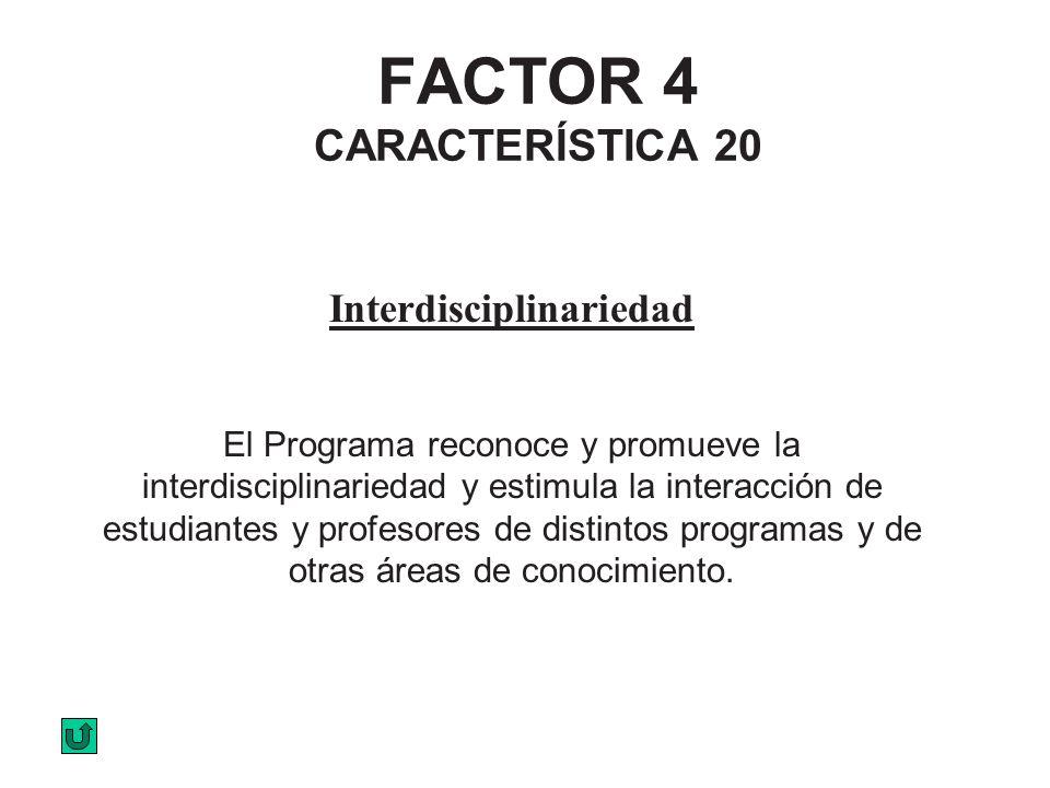 FACTOR 4 CARACTERÍSTICA 20