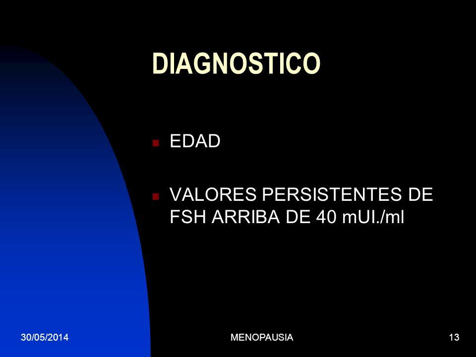 DIAGNOSTICO EDAD VALORES PERSISTENTES DE FSH ARRIBA DE 40 mUI./ml