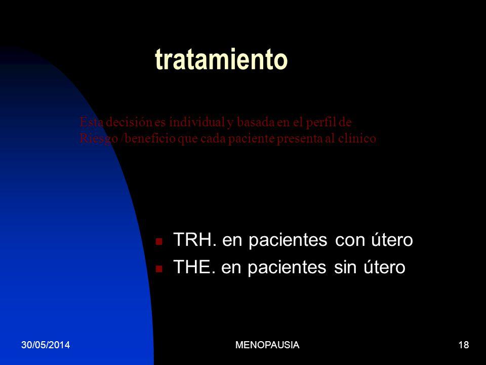 tratamiento TRH. en pacientes con útero THE. en pacientes sin útero