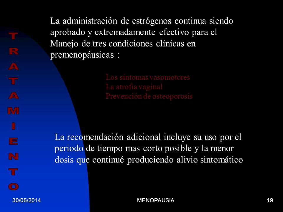Manejo de tres condiciones clínicas en premenopáusicas :