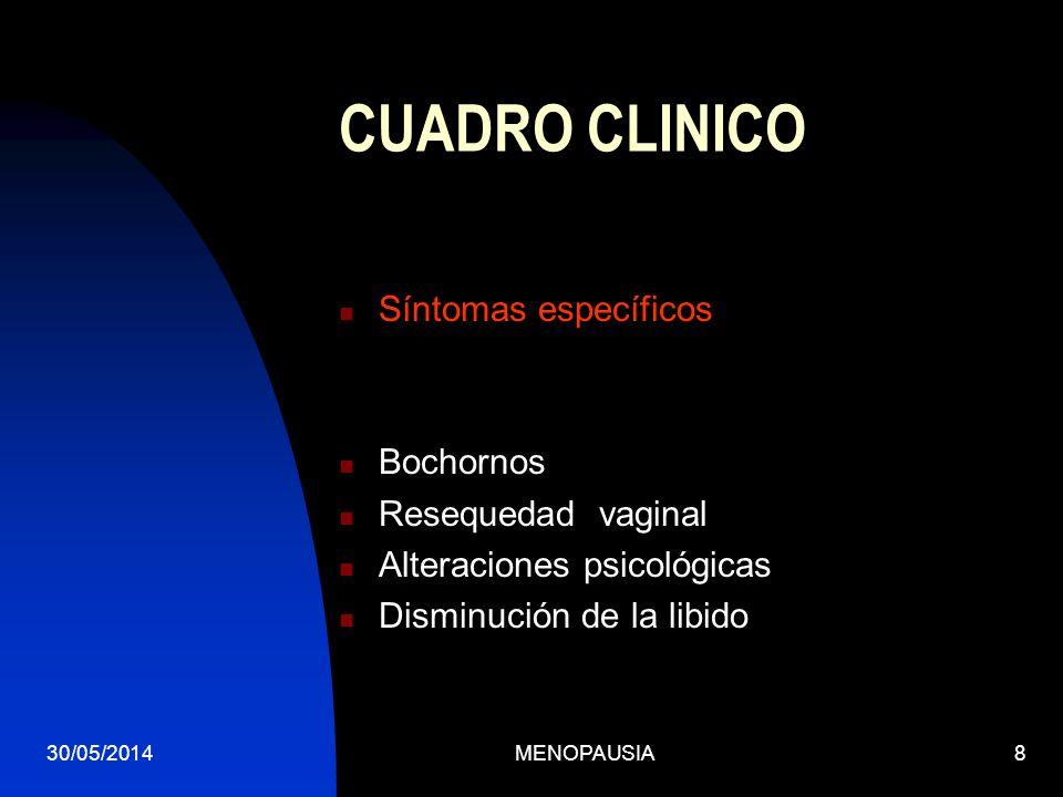 CUADRO CLINICO Síntomas específicos Bochornos Resequedad vaginal