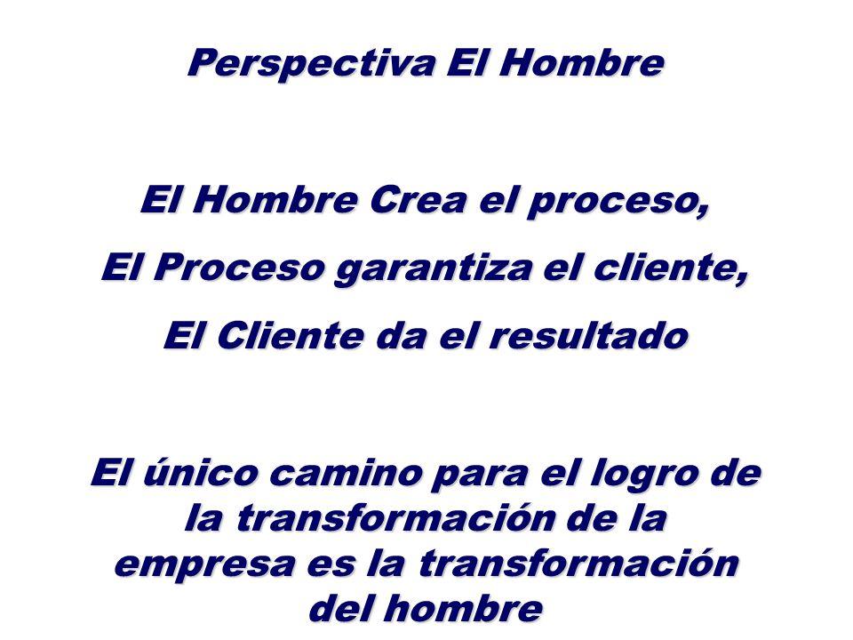 El Hombre Crea el proceso, El Proceso garantiza el cliente,
