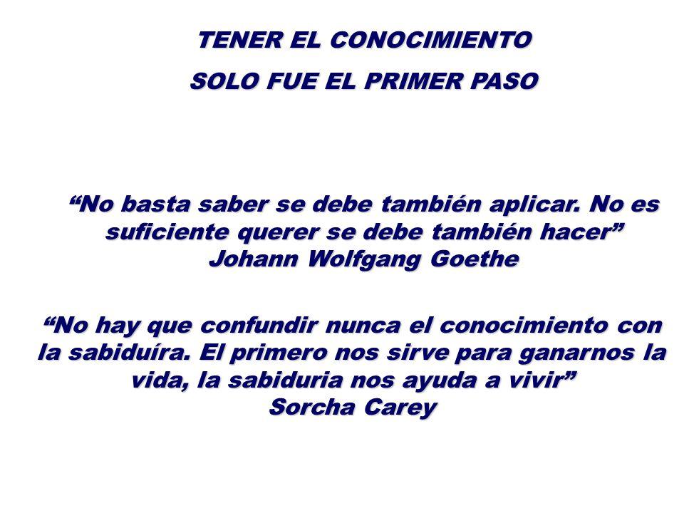 TENER EL CONOCIMIENTO SOLO FUE EL PRIMER PASO.