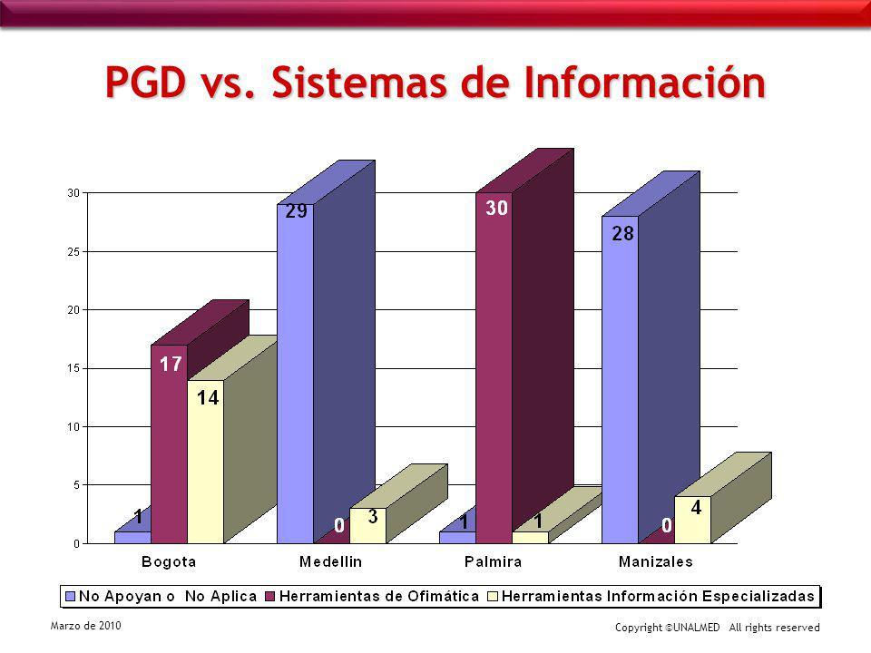 PGD vs. Sistemas de Información
