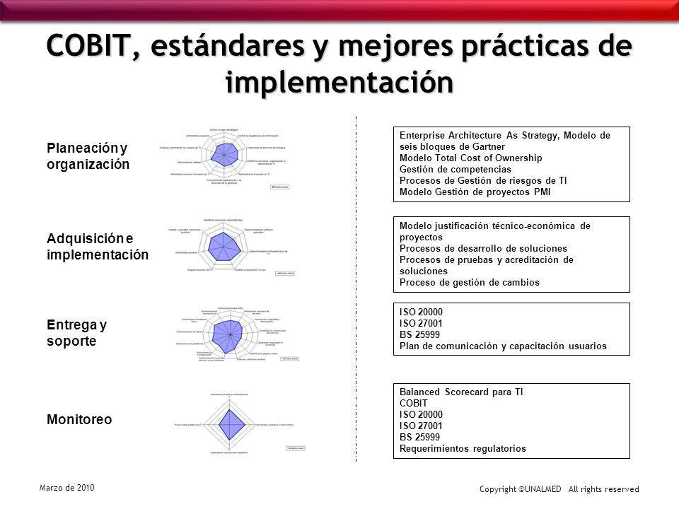 COBIT, estándares y mejores prácticas de implementación