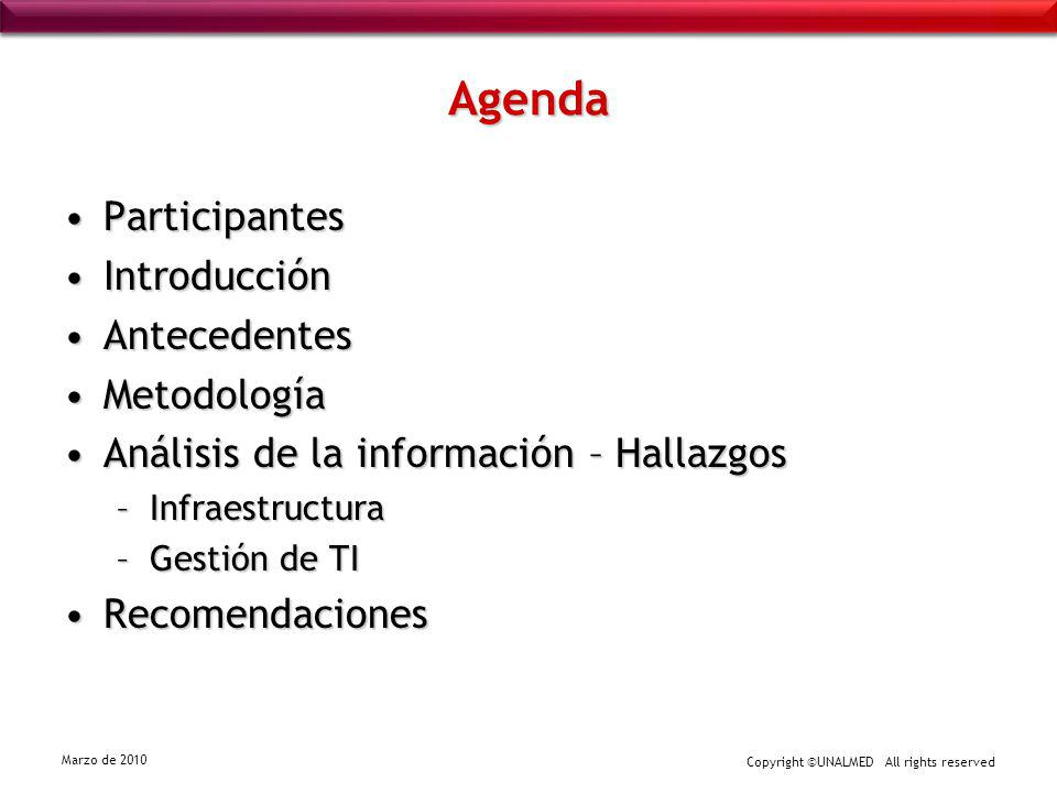 Agenda Participantes Introducción Antecedentes Metodología