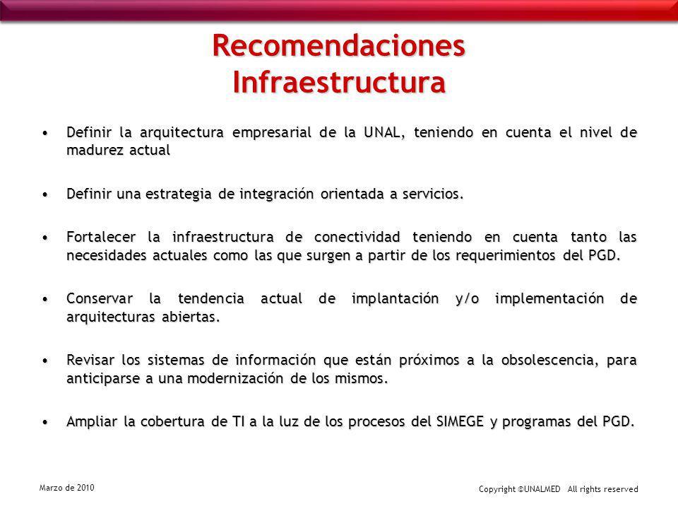 Recomendaciones Infraestructura