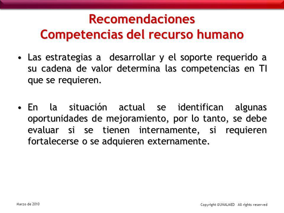 Recomendaciones Competencias del recurso humano