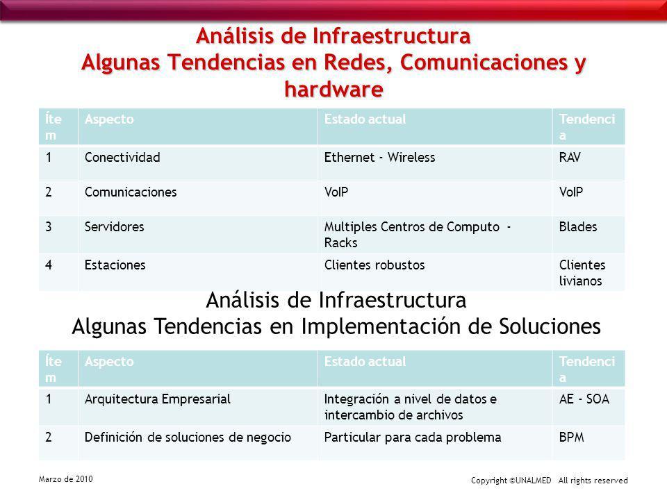 Análisis de Infraestructura Algunas Tendencias en Redes, Comunicaciones y hardware