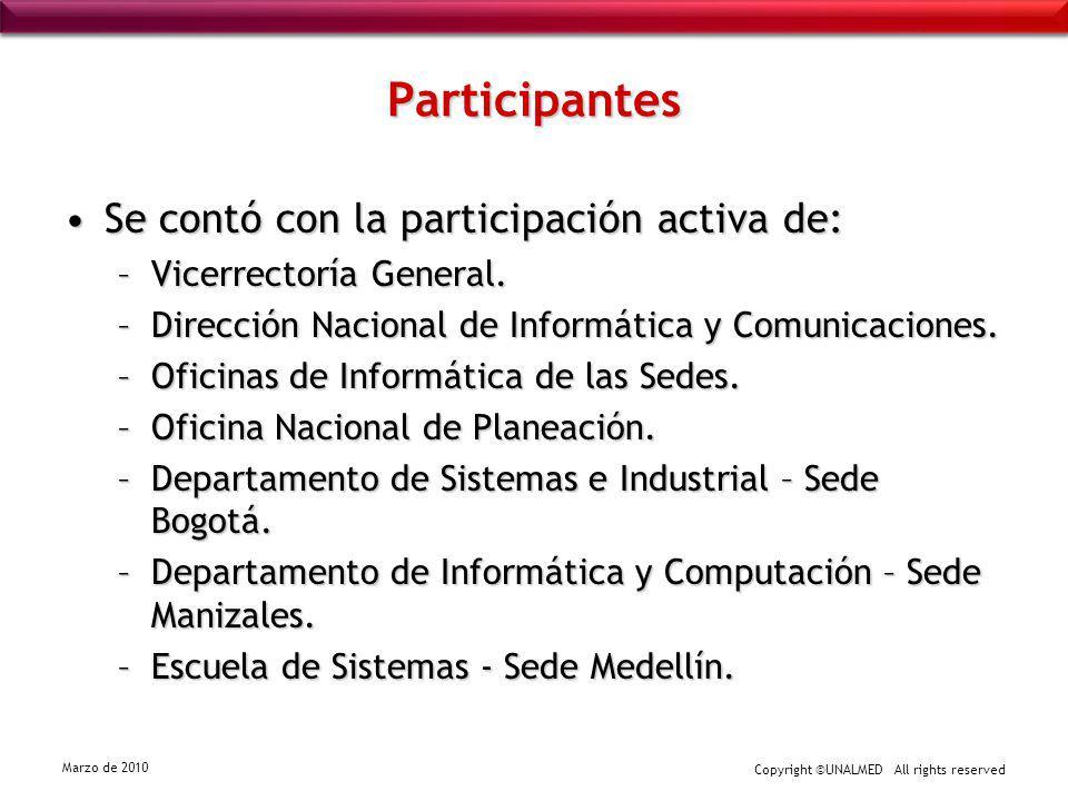 Participantes Se contó con la participación activa de: