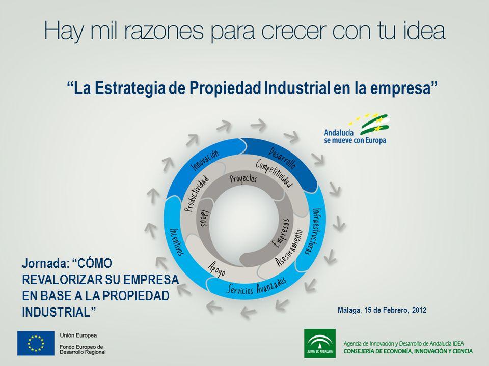La Estrategia de Propiedad Industrial en la empresa
