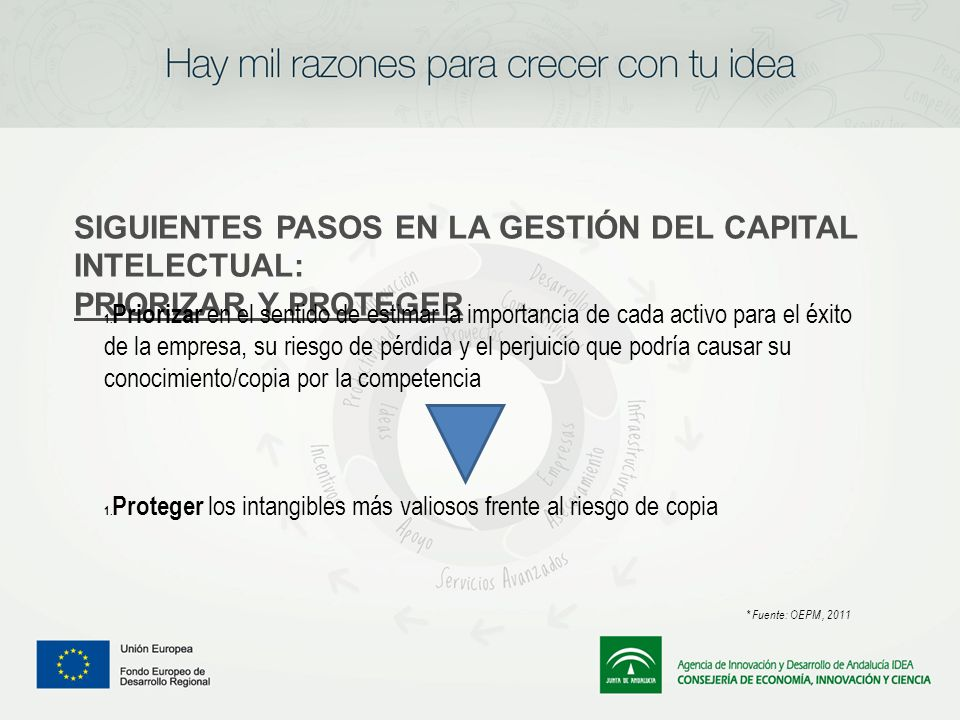 SIGUIENTES PASOS EN LA GESTIÓN DEL CAPITAL INTELECTUAL: