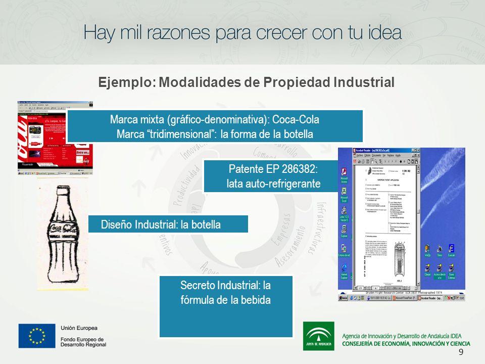 Ejemplo: Modalidades de Propiedad Industrial