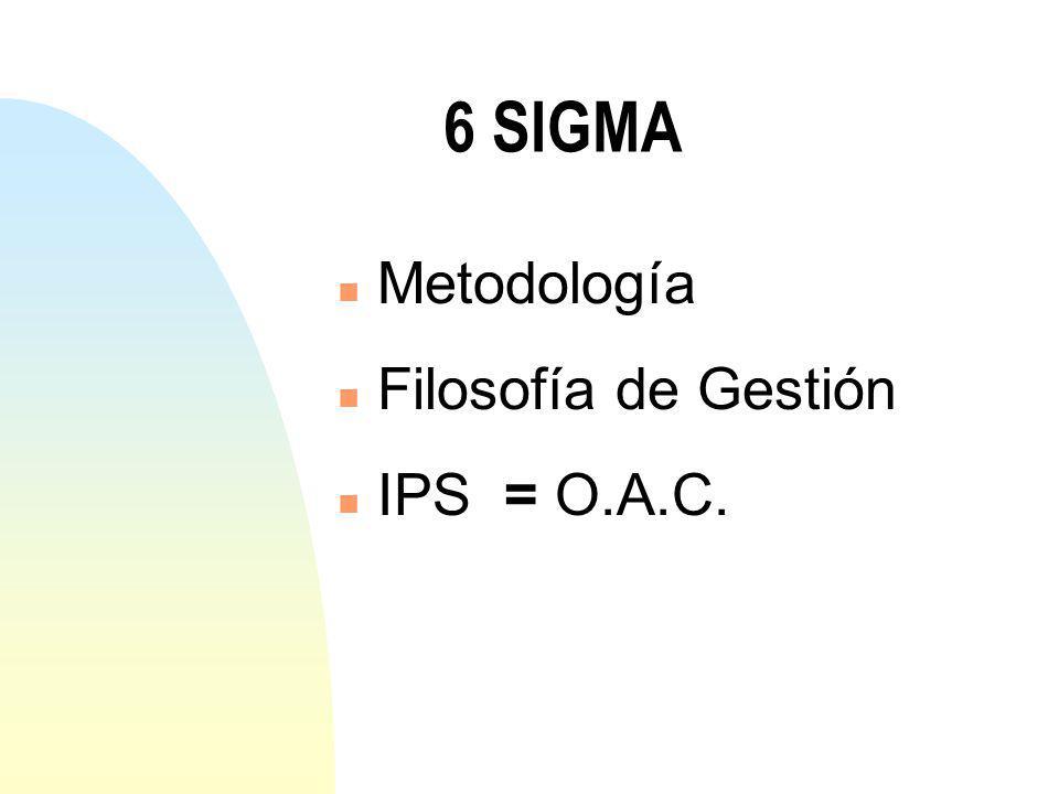 6 SIGMA Metodología Filosofía de Gestión IPS = O.A.C.